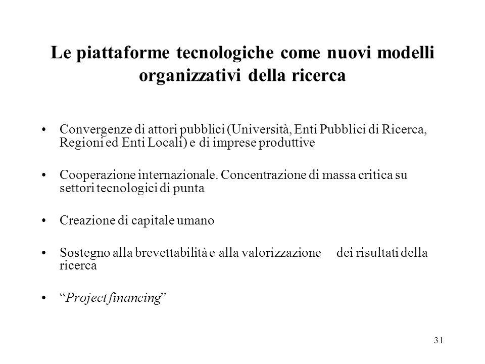 31 Le piattaforme tecnologiche come nuovi modelli organizzativi della ricerca Convergenze di attori pubblici (Università, Enti Pubblici di Ricerca, Regioni ed Enti Locali) e di imprese produttive Cooperazione internazionale.