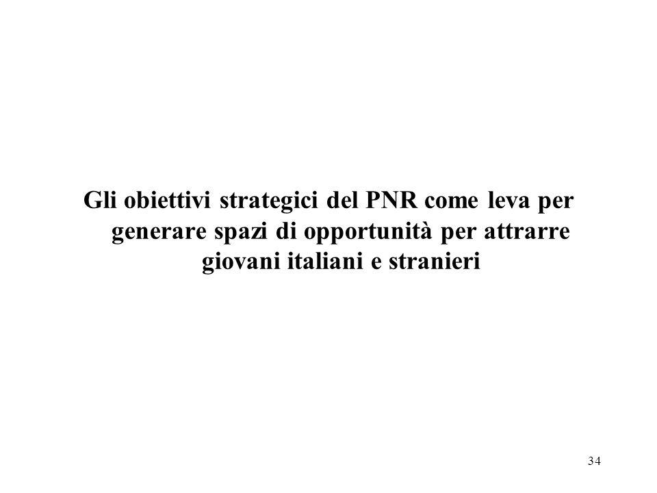 34 Gli obiettivi strategici del PNR come leva per generare spazi di opportunità per attrarre giovani italiani e stranieri