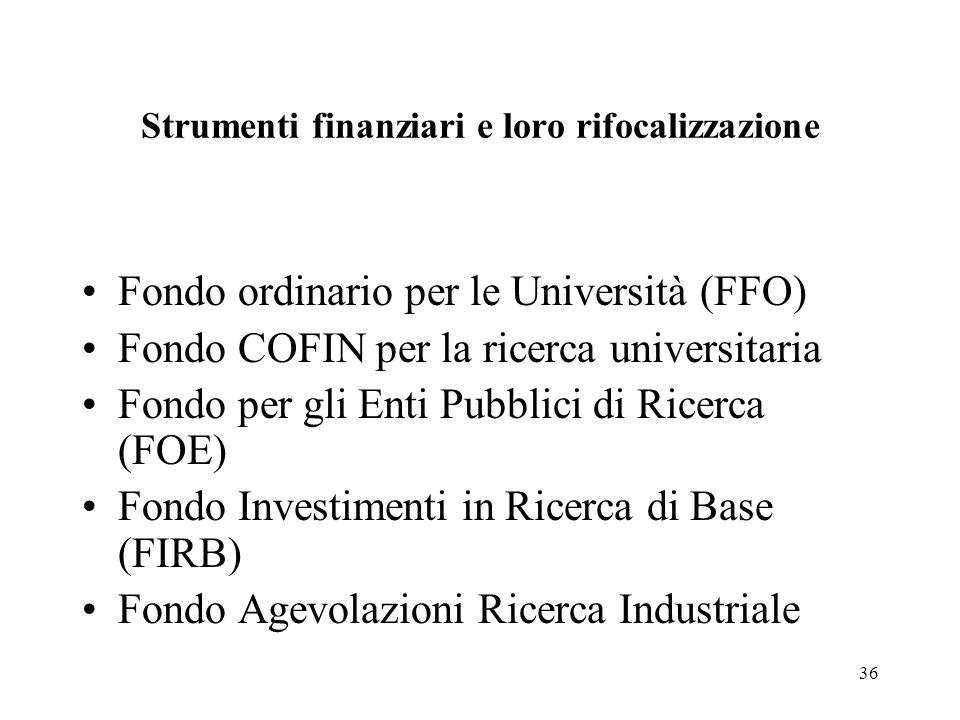 36 Strumenti finanziari e loro rifocalizzazione Fondo ordinario per le Università (FFO) Fondo COFIN per la ricerca universitaria Fondo per gli Enti Pubblici di Ricerca (FOE) Fondo Investimenti in Ricerca di Base (FIRB) Fondo Agevolazioni Ricerca Industriale