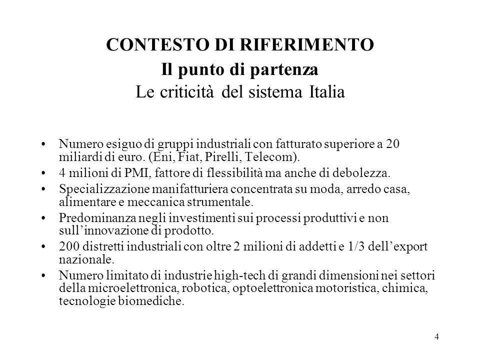4 CONTESTO DI RIFERIMENTO Il punto di partenza Le criticità del sistema Italia Numero esiguo di gruppi industriali con fatturato superiore a 20 miliardi di euro.