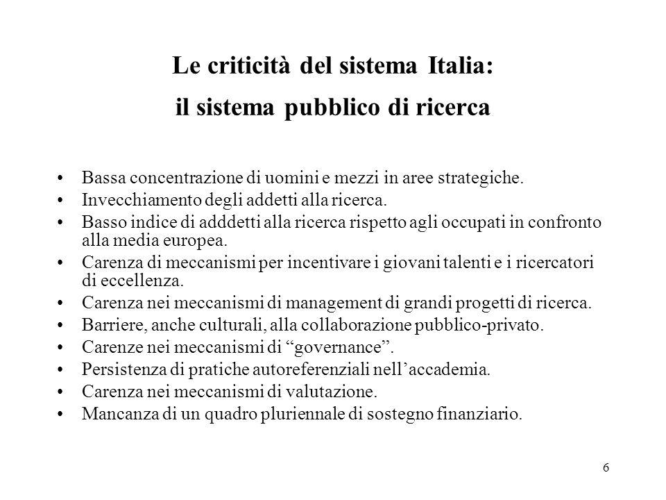 6 Le criticità del sistema Italia: il sistema pubblico di ricerca Bassa concentrazione di uomini e mezzi in aree strategiche.