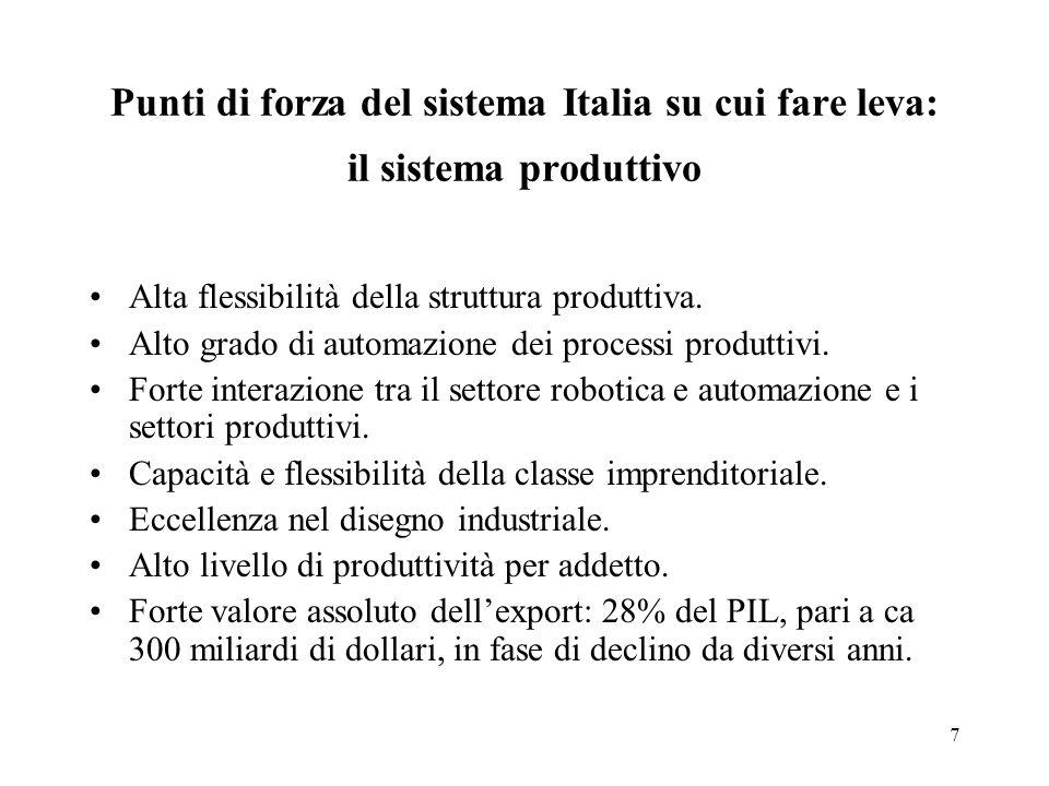 7 Punti di forza del sistema Italia su cui fare leva: il sistema produttivo Alta flessibilità della struttura produttiva.
