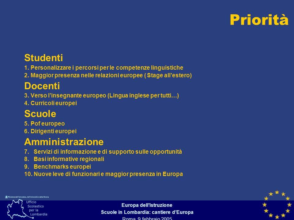 Europa dellIstruzione Scuole in Lombardia: cantiere dEuropa Roma, 9 febbraio 2005 Studenti 1.