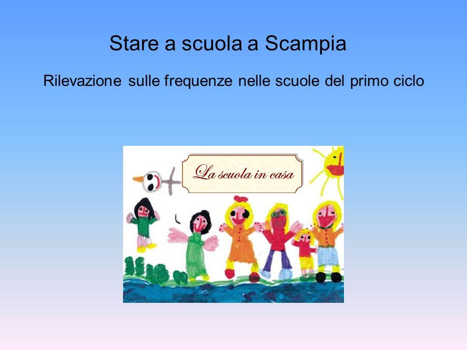 Rilevazione sulle frequenze nelle scuole del primo ciclo Stare a scuola a Scampia