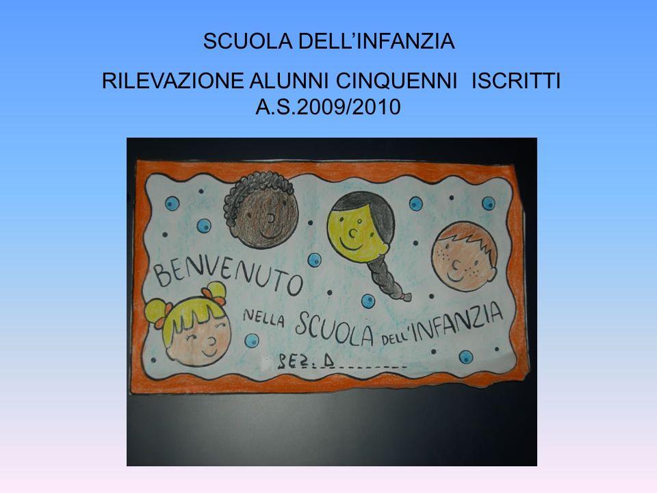 SCUOLA DELLINFANZIA RILEVAZIONE ALUNNI CINQUENNI ISCRITTI A.S.2009/2010