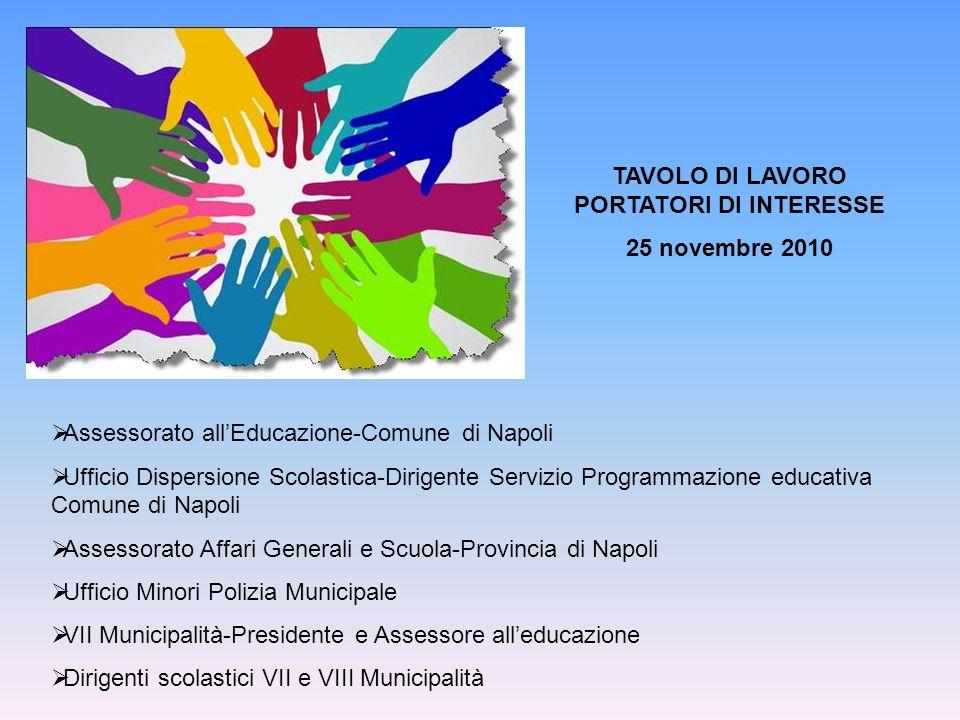 TAVOLO DI LAVORO PORTATORI DI INTERESSE 25 novembre 2010 Assessorato allEducazione-Comune di Napoli Ufficio Dispersione Scolastica-Dirigente Servizio