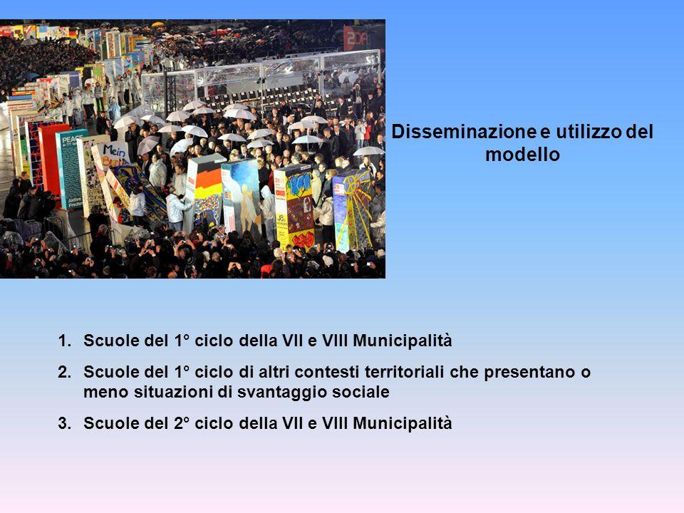 Disseminazione e utilizzo del modello 1.Scuole del 1° ciclo della VII e VIII Municipalità 2.Scuole del 1° ciclo di altri contesti territoriali che pre