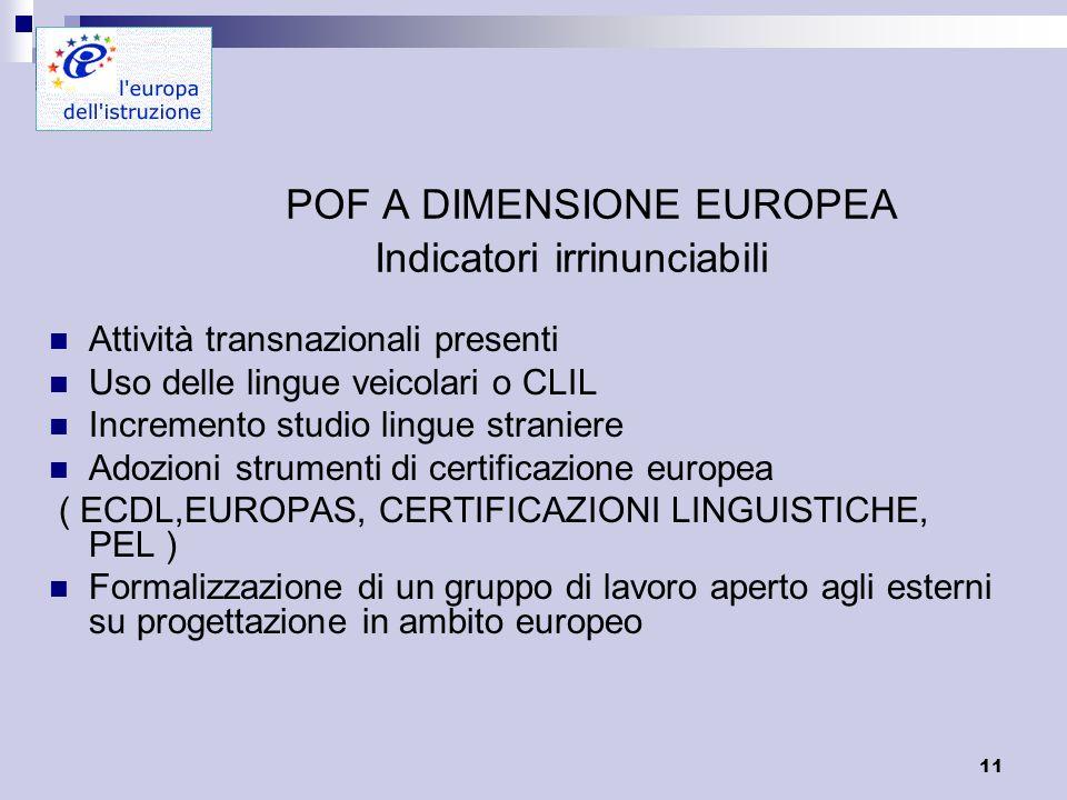 11 POF A DIMENSIONE EUROPEA Indicatori irrinunciabili Attività transnazionali presenti Uso delle lingue veicolari o CLIL Incremento studio lingue straniere Adozioni strumenti di certificazione europea ( ECDL,EUROPAS, CERTIFICAZIONI LINGUISTICHE, PEL ) Formalizzazione di un gruppo di lavoro aperto agli esterni su progettazione in ambito europeo