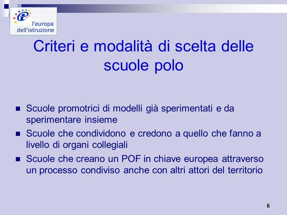 5 Criteri e modalità di scelta delle scuole polo Scuole promotrici di modelli già sperimentati e da sperimentare insieme Scuole che condividono e credono a quello che fanno a livello di organi collegiali Scuole che creano un POF in chiave europea attraverso un processo condiviso anche con altri attori del territorio