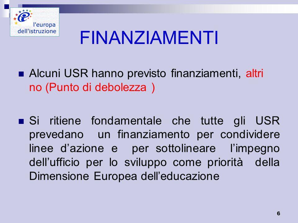 6 FINANZIAMENTI Alcuni USR hanno previsto finanziamenti, altri no (Punto di debolezza ) Si ritiene fondamentale che tutte gli USR prevedano un finanziamento per condividere linee dazione e per sottolineare limpegno dellufficio per lo sviluppo come priorità della Dimensione Europea delleducazione