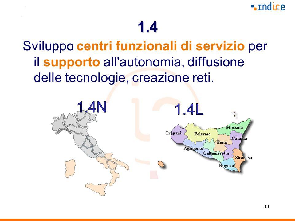 11 1.4 Sviluppo centri funzionali di servizio per il supporto all'autonomia, diffusione delle tecnologie, creazione reti.