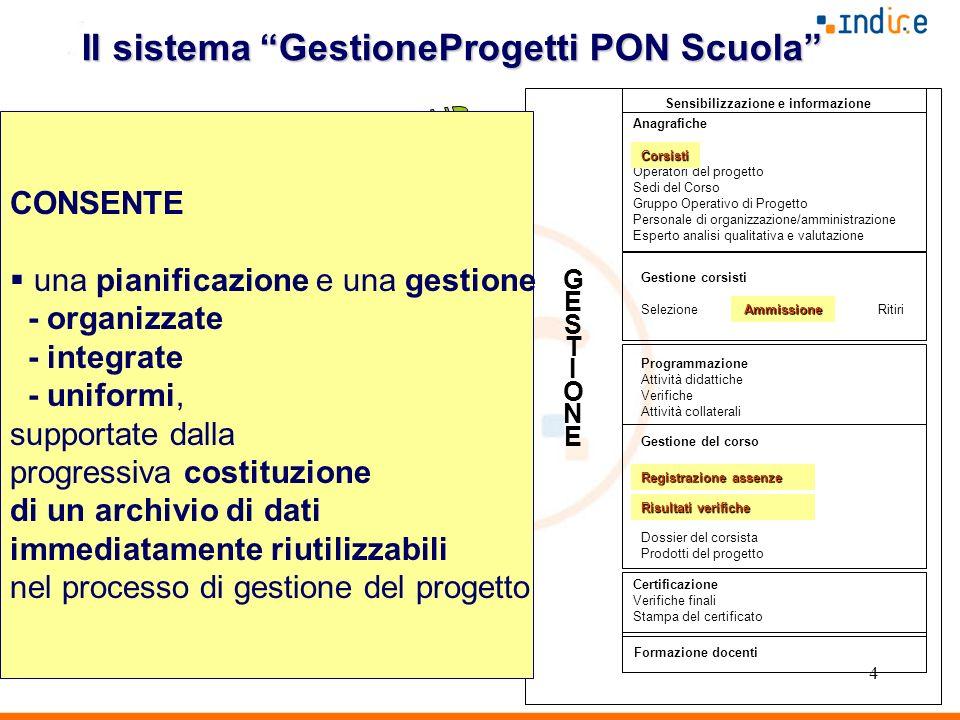 4 Il sistema GestioneProgetti PON Scuola Sensibilizzazione e informazione Anagrafiche Corsisti Operatori del progetto Sedi del Corso Gruppo Operativo