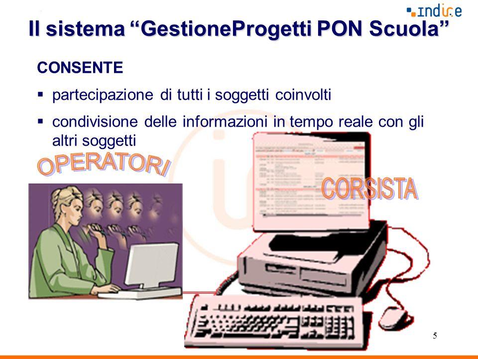 5 Il sistema GestioneProgetti PON Scuola CONSENTE partecipazione di tutti i soggetti coinvolti condivisione delle informazioni in tempo reale con gli