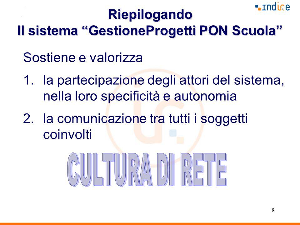 8 Sostiene e valorizza 1.la partecipazione degli attori del sistema, nella loro specificità e autonomia 2.la comunicazione tra tutti i soggetti coinvo