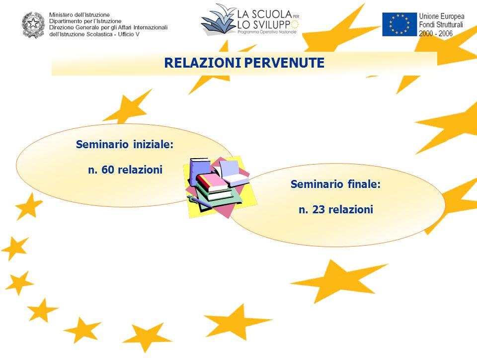 RELAZIONI PERVENUTE Seminario finale: n. 23 relazioni Seminario iniziale: n. 60 relazioni