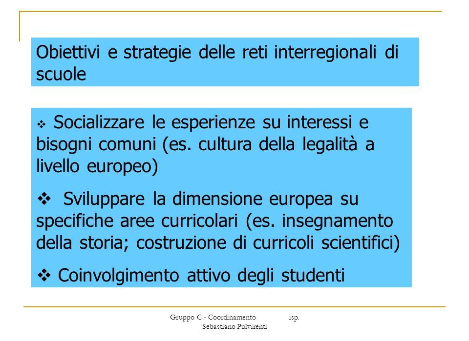 Gruppo C - Coordinamento isp. Sebastiano Pulvirenti Obiettivi e strategie delle reti interregionali di scuole Socializzare le esperienze su interessi
