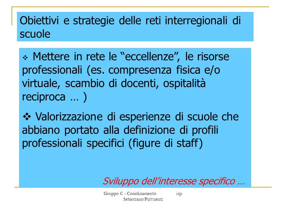 Gruppo C - Coordinamento isp. Sebastiano Pulvirenti Obiettivi e strategie delle reti interregionali di scuole Mettere in rete le eccellenze, le risors
