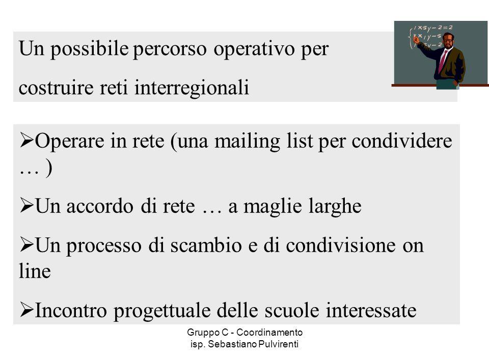 Gruppo C - Coordinamento isp. Sebastiano Pulvirenti Un possibile percorso operativo per costruire reti interregionali Operare in rete (una mailing lis