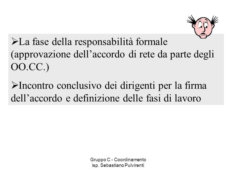 Gruppo C - Coordinamento isp. Sebastiano Pulvirenti La fase della responsabilità formale (approvazione dellaccordo di rete da parte degli OO.CC.) Inco