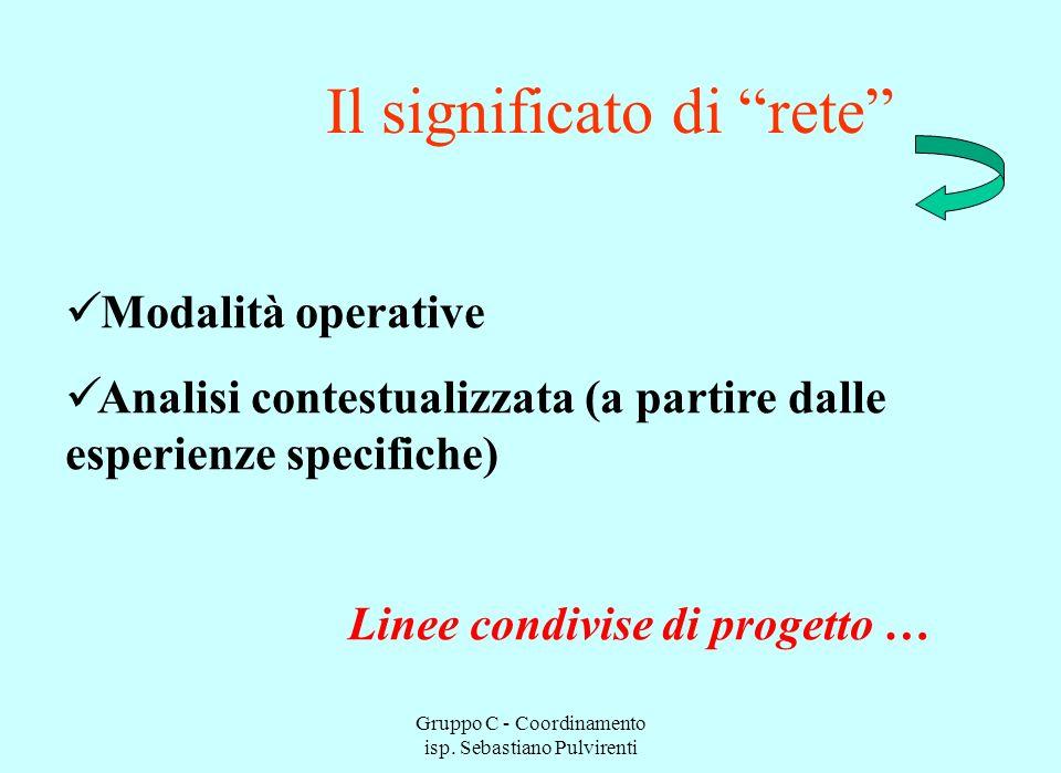 Gruppo C - Coordinamento isp. Sebastiano Pulvirenti Il significato di rete Modalità operative Analisi contestualizzata (a partire dalle esperienze spe