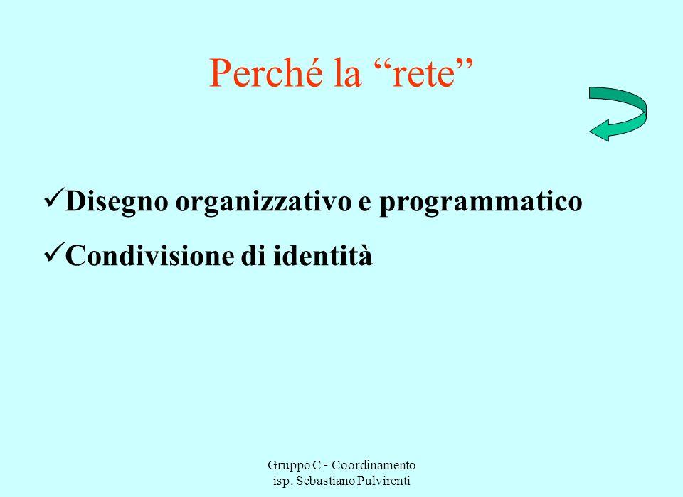 Gruppo C - Coordinamento isp. Sebastiano Pulvirenti Perché la rete Disegno organizzativo e programmatico Condivisione di identità