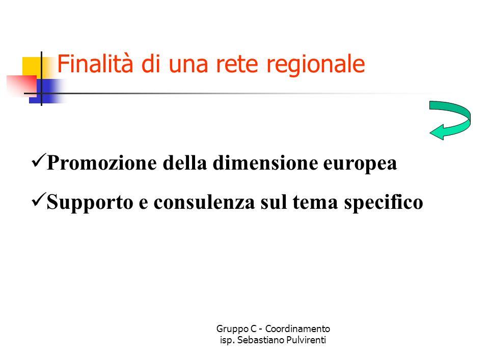 Gruppo C - Coordinamento isp. Sebastiano Pulvirenti Finalità di una rete regionale Promozione della dimensione europea Supporto e consulenza sul tema