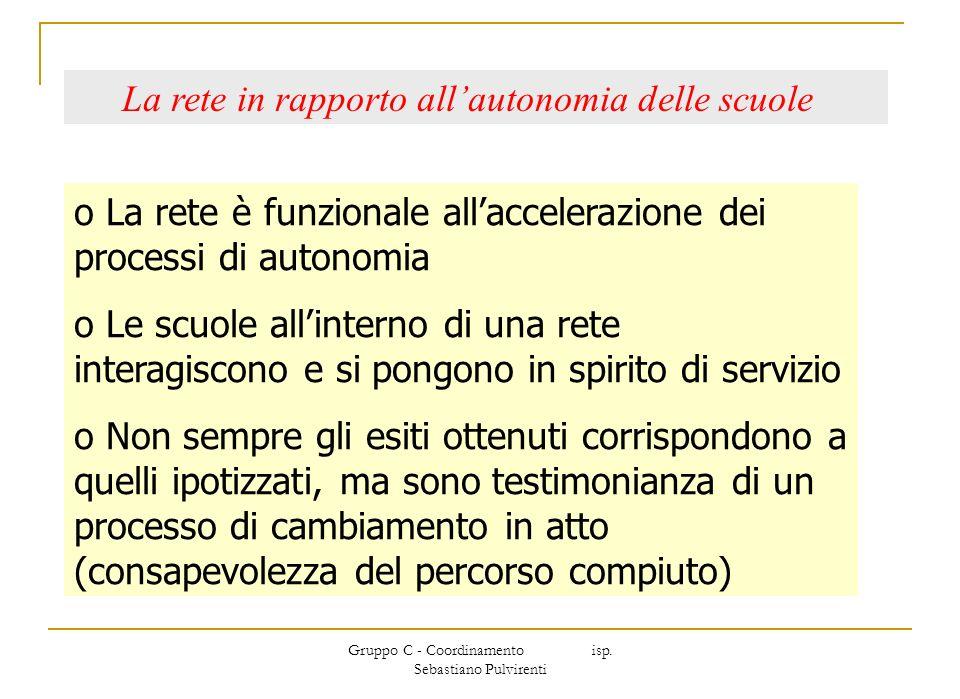 Gruppo C - Coordinamento isp. Sebastiano Pulvirenti La rete in rapporto allautonomia delle scuole o La rete è funzionale allaccelerazione dei processi