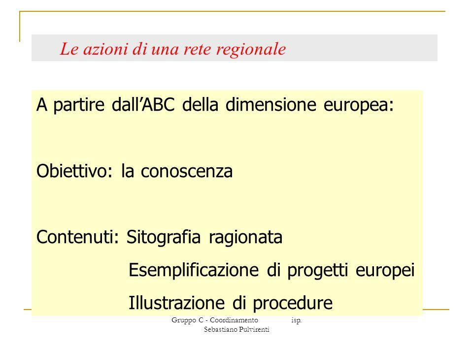 Gruppo C - Coordinamento isp. Sebastiano Pulvirenti Le azioni di una rete regionale A partire dallABC della dimensione europea: Obiettivo: la conoscen