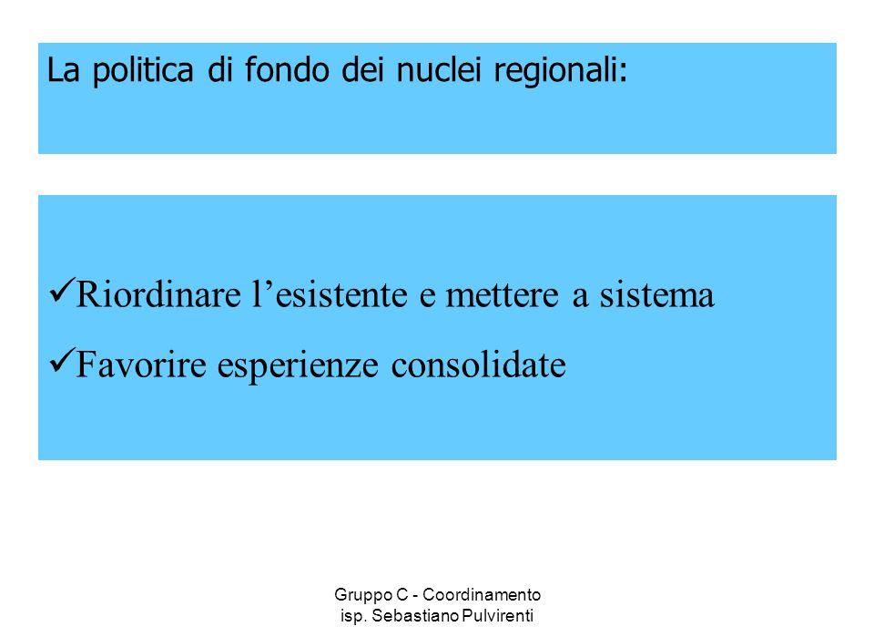 Gruppo C - Coordinamento isp. Sebastiano Pulvirenti Riordinare lesistente e mettere a sistema Favorire esperienze consolidate La politica di fondo dei