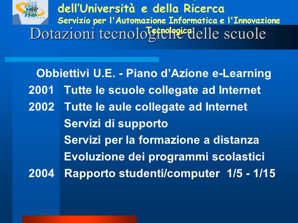 Dotazioni tecnologiche delle scuole Obbiettivi U.E.