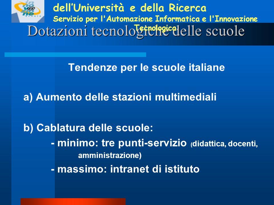 Dotazioni tecnologiche delle scuole Tendenze per le scuole italiane a) Aumento delle stazioni multimediali b) Cablatura delle scuole: - minimo: tre punti-servizio ( didattica, docenti, amministrazione) - massimo: intranet di istituto Ministero dellIstruzione, dellUniversità e della Ricerca Servizio per l Automazione Informatica e l Innovazione Tecnologica