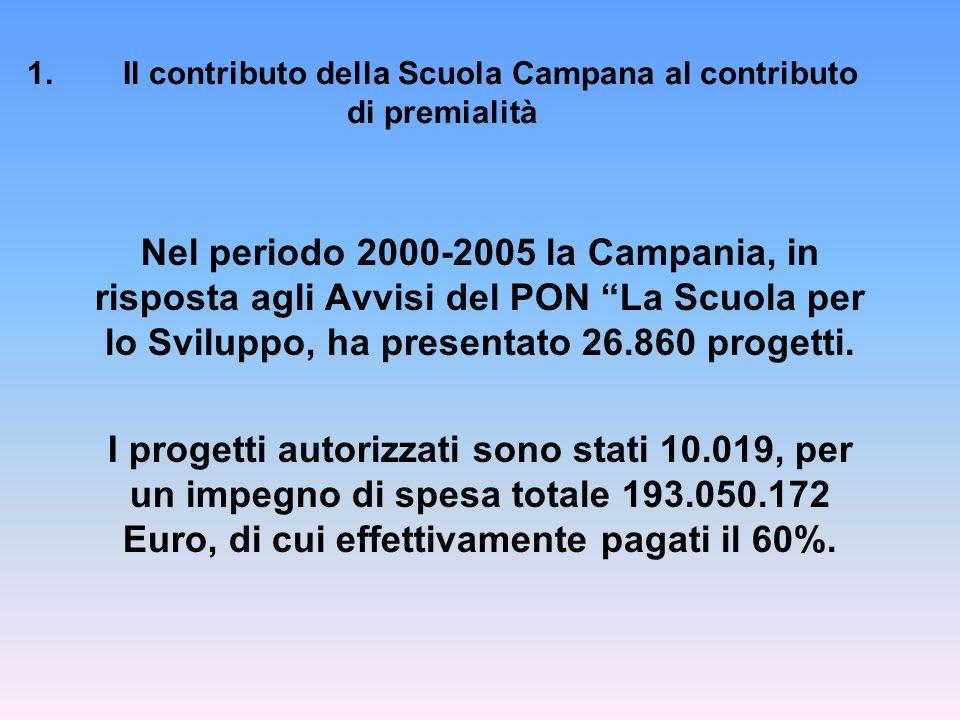1.Il contributo della Scuola Campana al contributo di premialità Nel periodo 2000-2005 la Campania, in risposta agli Avvisi del PON La Scuola per lo Sviluppo, ha presentato 26.860 progetti.