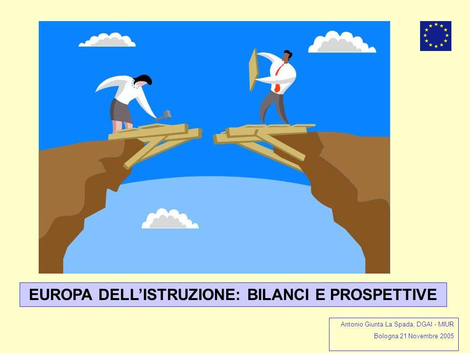 EUROPA DELLISTRUZIONE: BILANCI E PROSPETTIVE Antonio Giunta La Spada, DGAI - MIUR Bologna 21 Novembre 2005