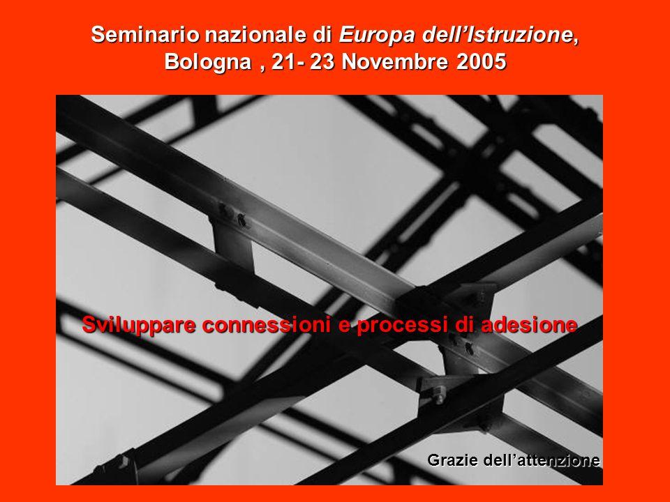 Seminario nazionale di Europa dellIstruzione, Bologna, 21- 23 Novembre 2005 Sviluppare connessioni e processi di adesione Grazie dellattenzione