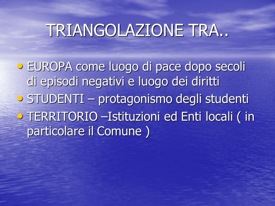 TRIANGOLAZIONE TRA..