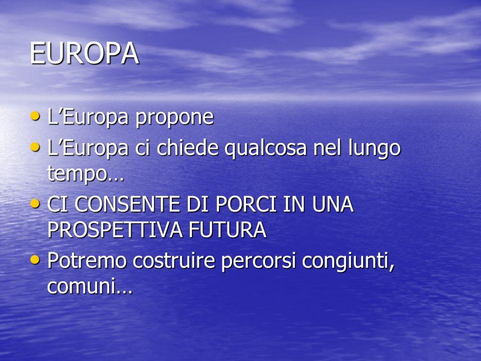 EUROPA LEuropa propone LEuropa propone LEuropa ci chiede qualcosa nel lungo tempo… LEuropa ci chiede qualcosa nel lungo tempo… CI CONSENTE DI PORCI IN UNA PROSPETTIVA FUTURA CI CONSENTE DI PORCI IN UNA PROSPETTIVA FUTURA Potremo costruire percorsi congiunti, comuni… Potremo costruire percorsi congiunti, comuni…