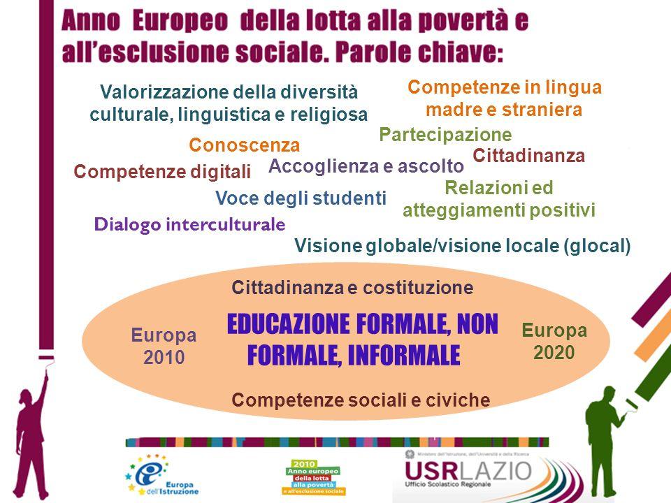 Valorizzazione della diversità culturale, linguistica e religiosa Partecipazione Conoscenza Accoglienza e ascolto Voce degli studenti Competenze in li