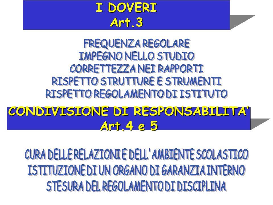 I DOVERI Art.3 CONDIVISIONE DI RESPONSABILITA Art.4 e 5