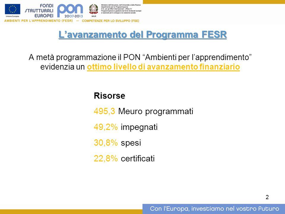 2 Lavanzamento del Programma FESR A metà programmazione il PON Ambienti per lapprendimento evidenzia un ottimo livello di avanzamento finanziario Riso