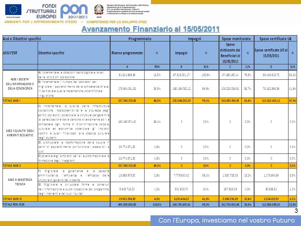 3 Avanzamento Finanziario al 15/05/2011