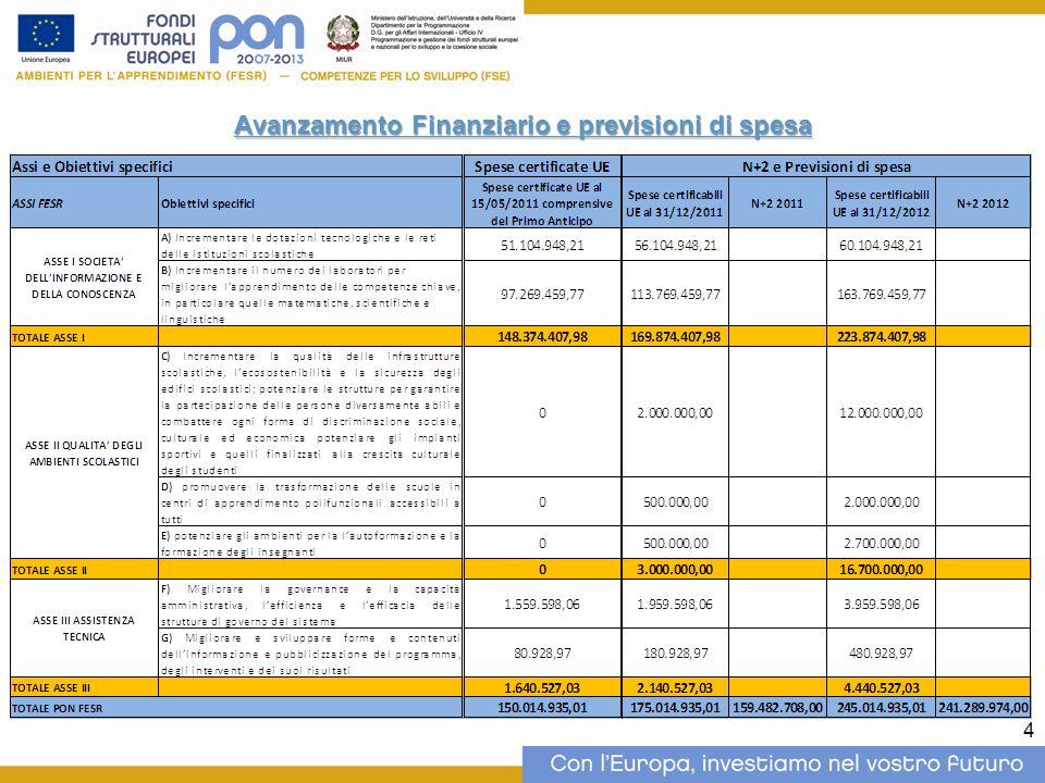 4 Avanzamento Finanziario e previsioni di spesa
