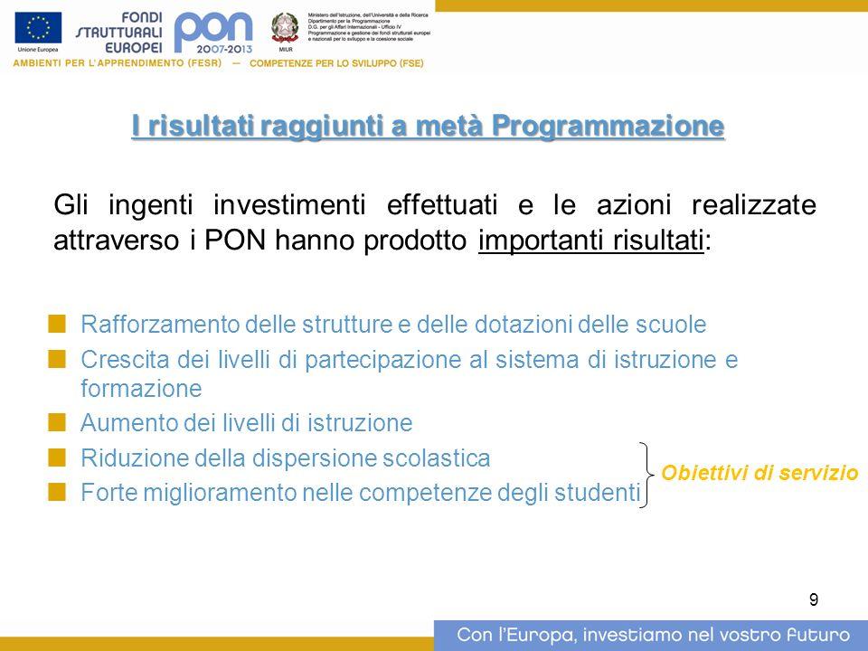 10 I risultati raggiunti a metà Programmazione Innalzamento dei tassi di partecipazione e dei livelli di istruzione Tasso di scolarizzazione superiore (20-24 anni) - 2009 Tasso di partecipazione allistruzione secondaria superiore (14-18 anni) - 2008 Benchmark europeo (85%)