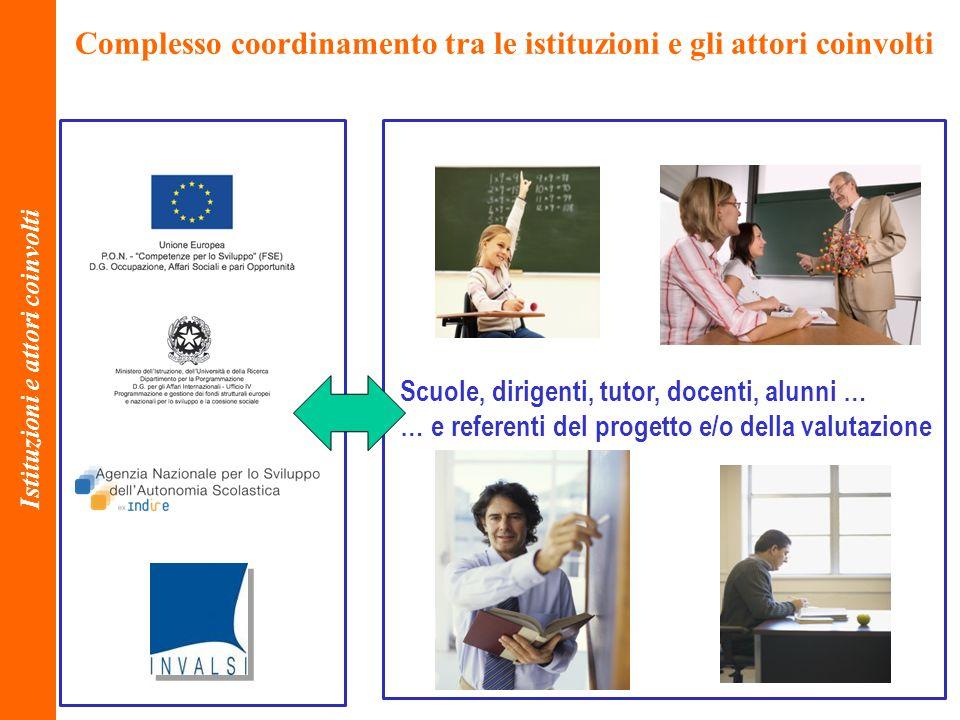 Complesso coordinamento tra le istituzioni e gli attori coinvolti Istituzioni e attori coinvolti Scuole, dirigenti, tutor, docenti, alunni … … e refer
