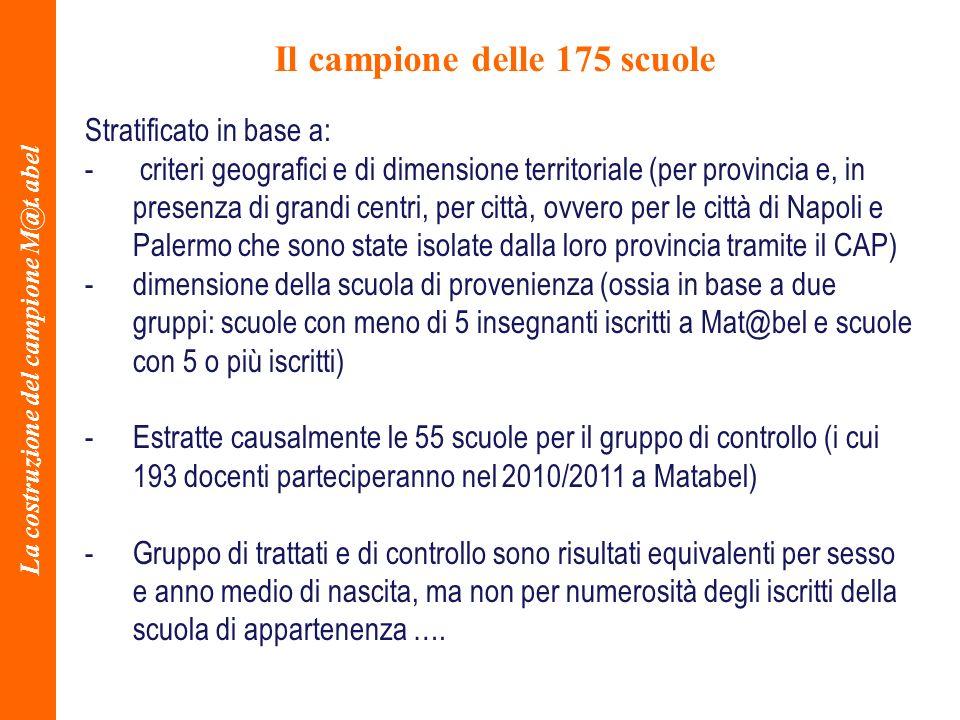 Il campione delle 175 scuole Stratificato in base a: - criteri geografici e di dimensione territoriale (per provincia e, in presenza di grandi centri,