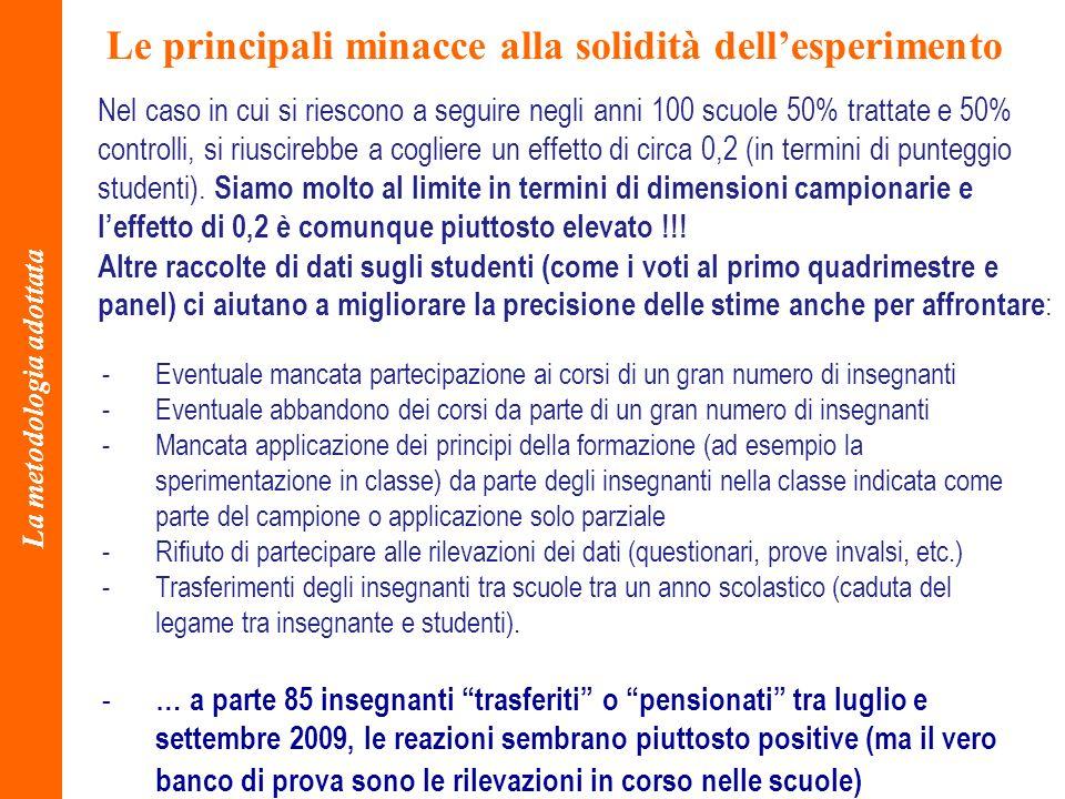 Le principali minacce alla solidità dellesperimento La metodologia adottata -Eventuale mancata partecipazione ai corsi di un gran numero di insegnanti