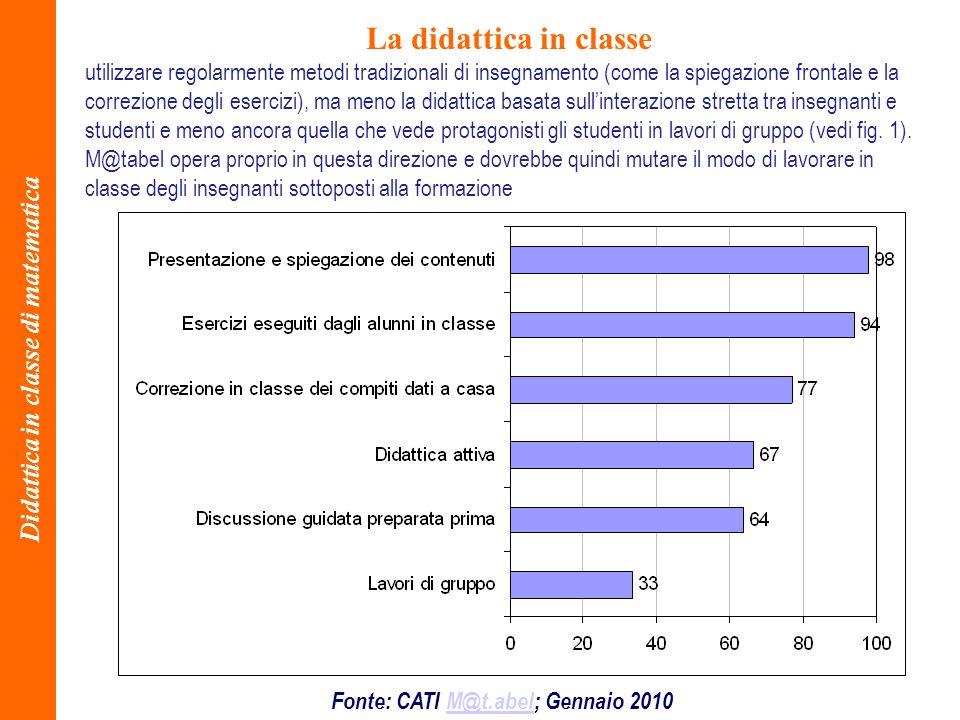 Fonte: CATI M@t.abel; Gennaio 2010M@t.abel La didattica in classe Didattica in classe di matematica utilizzare regolarmente metodi tradizionali di ins