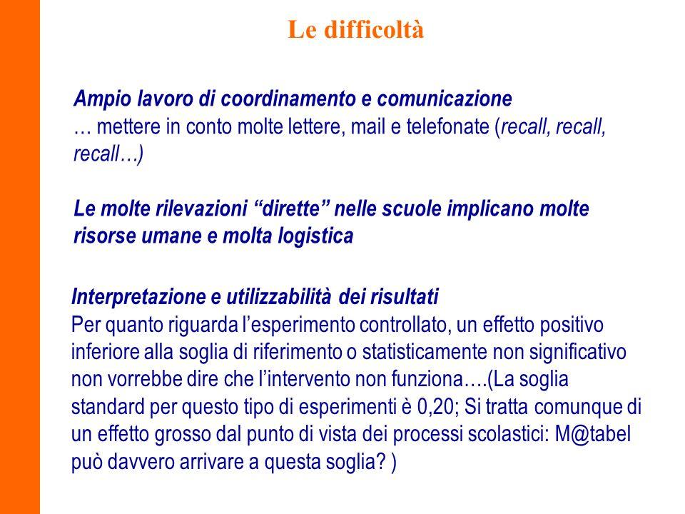 Le difficoltà Ampio lavoro di coordinamento e comunicazione … mettere in conto molte lettere, mail e telefonate ( recall, recall, recall…) Le molte ri