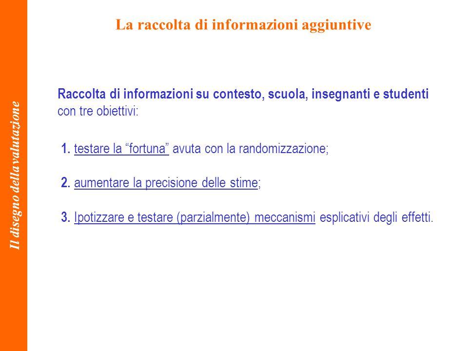 La raccolta di informazioni aggiuntive Il disegno della valutazione Raccolta di informazioni su contesto, scuola, insegnanti e studenti con tre obiett