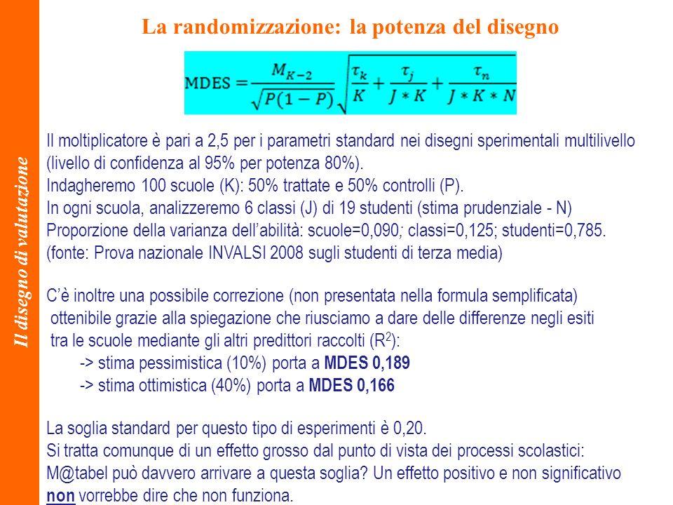 La randomizzazione: la potenza del disegno Il disegno di valutazione Il moltiplicatore è pari a 2,5 per i parametri standard nei disegni sperimentali