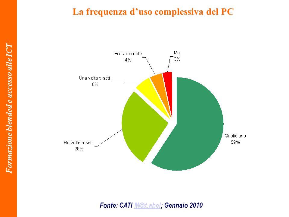 Fonte: CATI M@t.abel; Gennaio 2010M@t.abel La frequenza duso complessiva del PC Formazione blended e accesso alle ICT